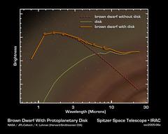 Spitzer_ssc2005-06a_240