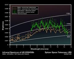 Spitzer_ssc2007-04b_240