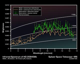 Spitzer_ssc2007-04b_320