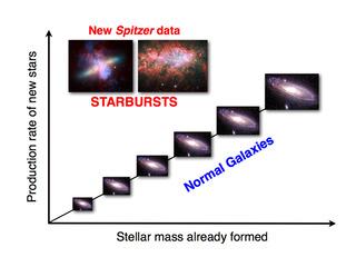 Spitzer_ssc2017-15a_320